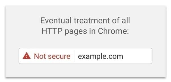Siti HTTPS